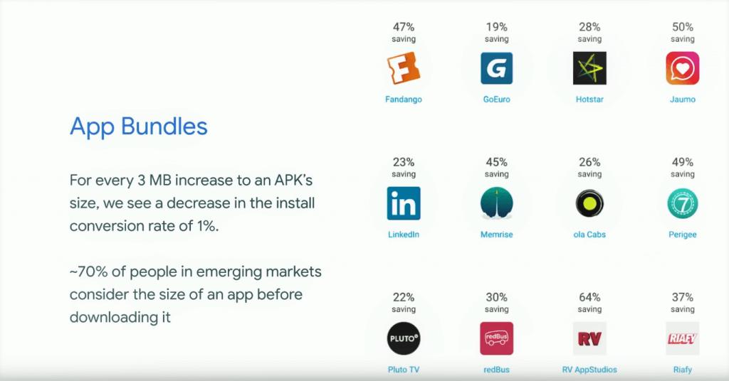 Penggunaan app bundle bagi Next Billion Users