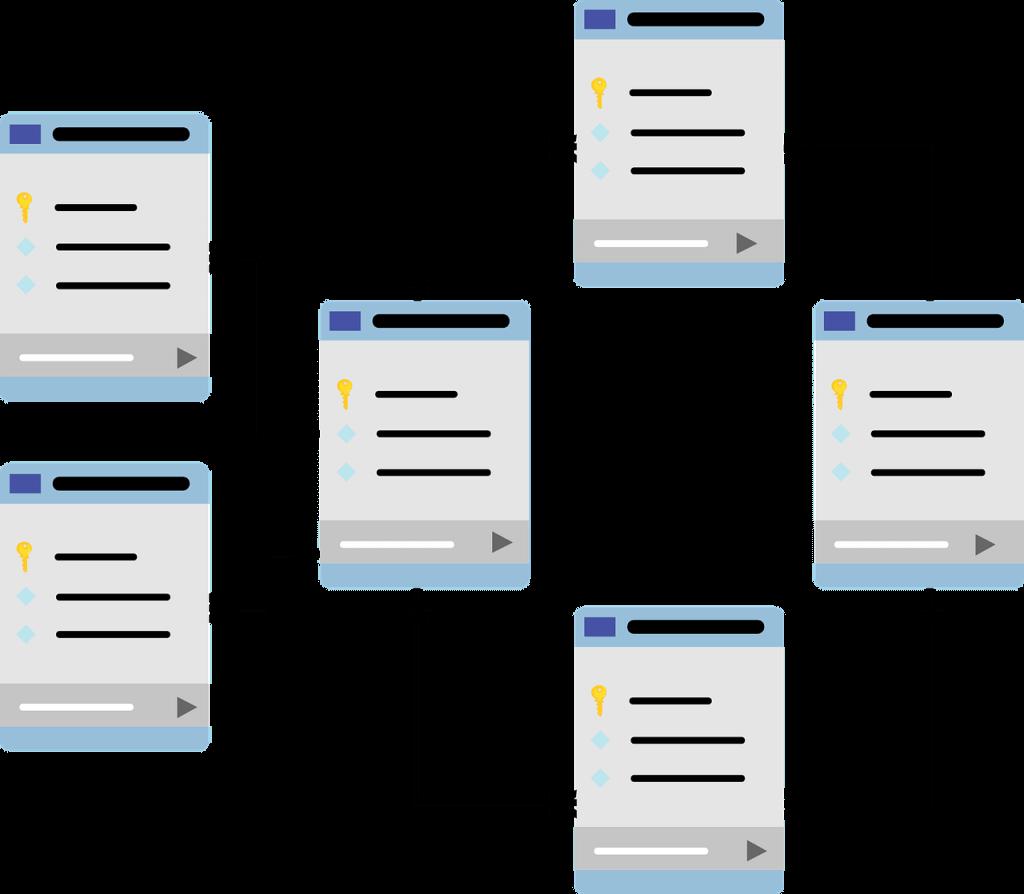 database untuk pemrograman web