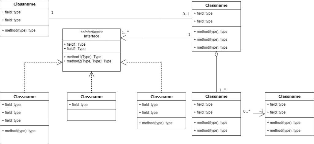 class diagram uml adalah