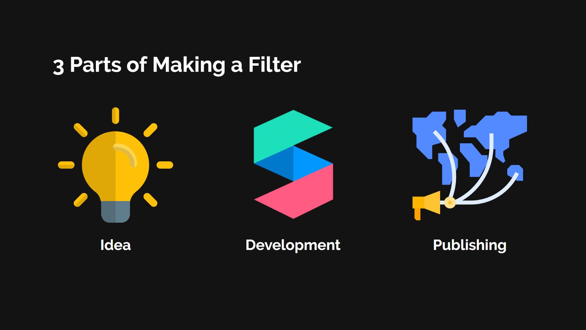 3 bagian dalam membuat filter