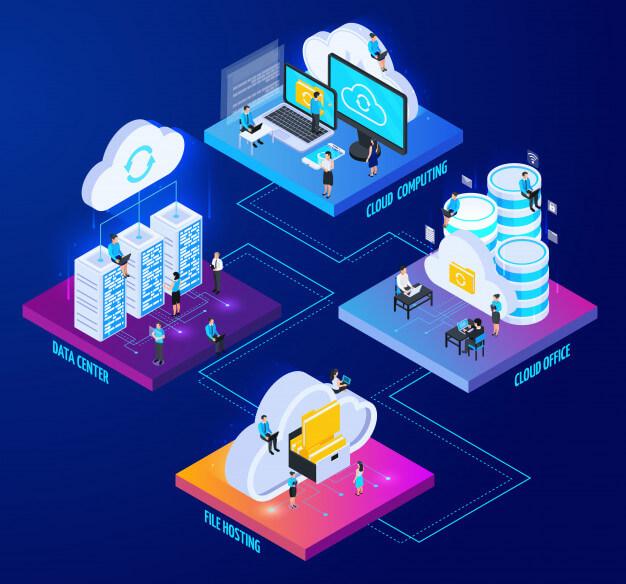 Cognitive Computing Cloud