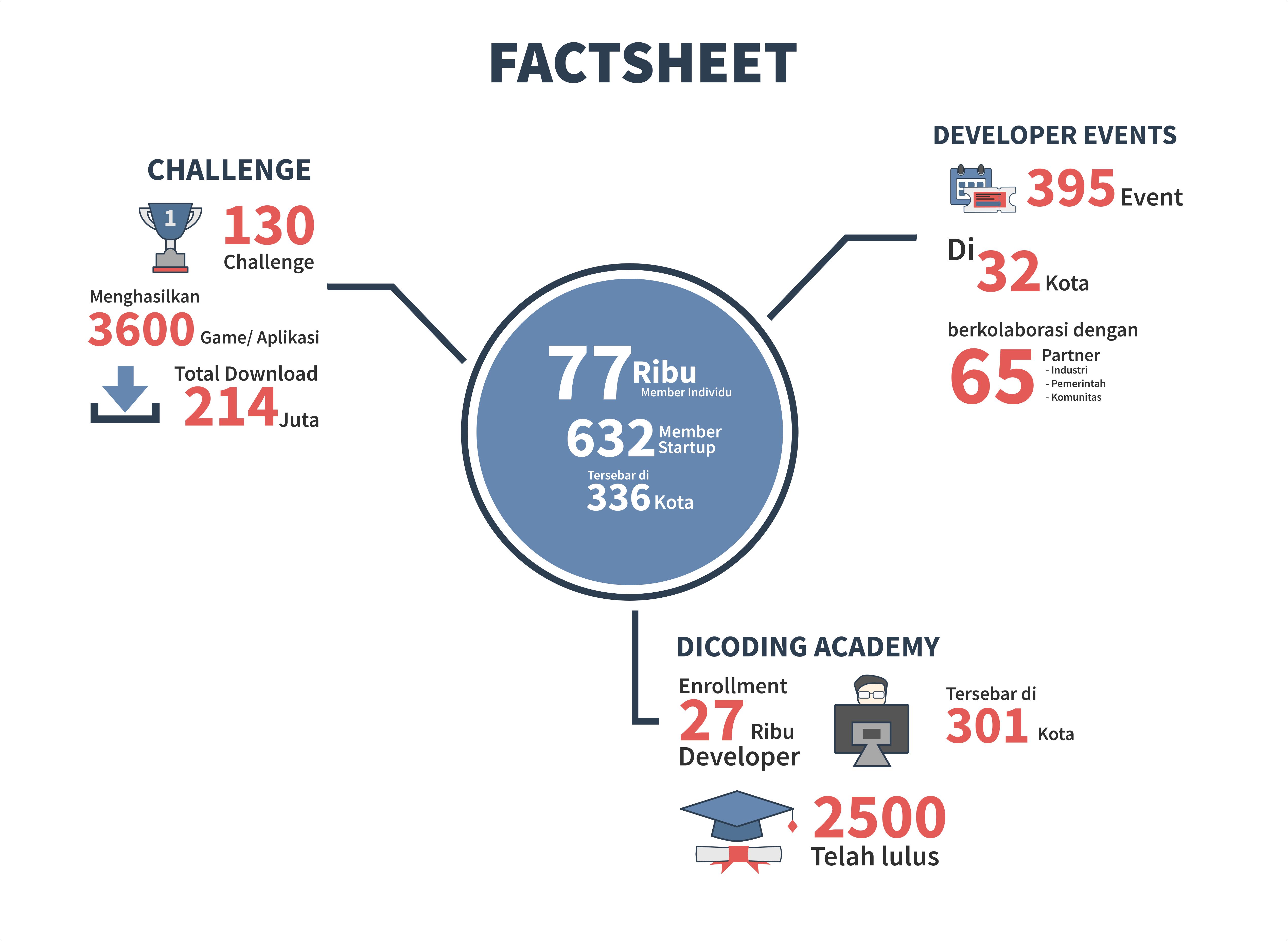 infographic-2017
