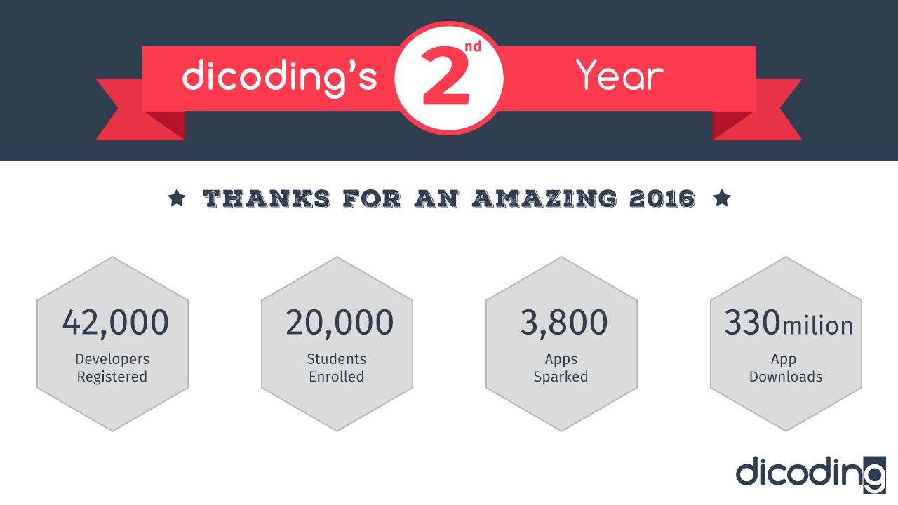 2 tahun dicoding